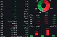 华映科技股价大幅下挫近7%,中华映管申请宣告破产,公司控制权或将变更