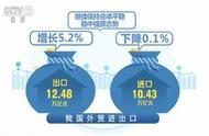 我国前三季度外贸进出口总值同比增长2.8% 实现稳中提质