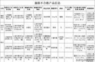 """上海5批次食品抽检不合格,喔喔""""佳佳奶糖""""在列"""