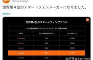 小米进军日本市场!日本年轻人的第一款小米产品?